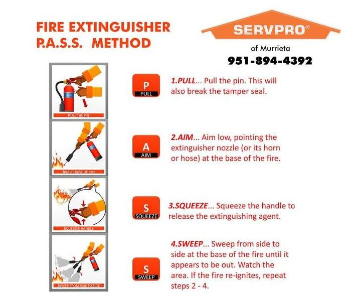 graphic about fire extinguishers